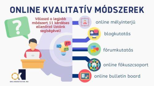 Online kvalitatív módszerek grafika