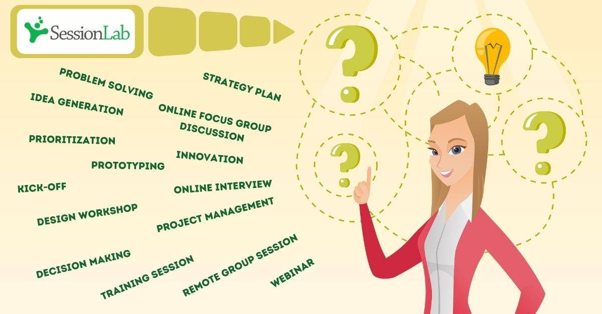workshop fókuszcsoport interjú webinárium facilitálás szoftver Sessionlab grafika
